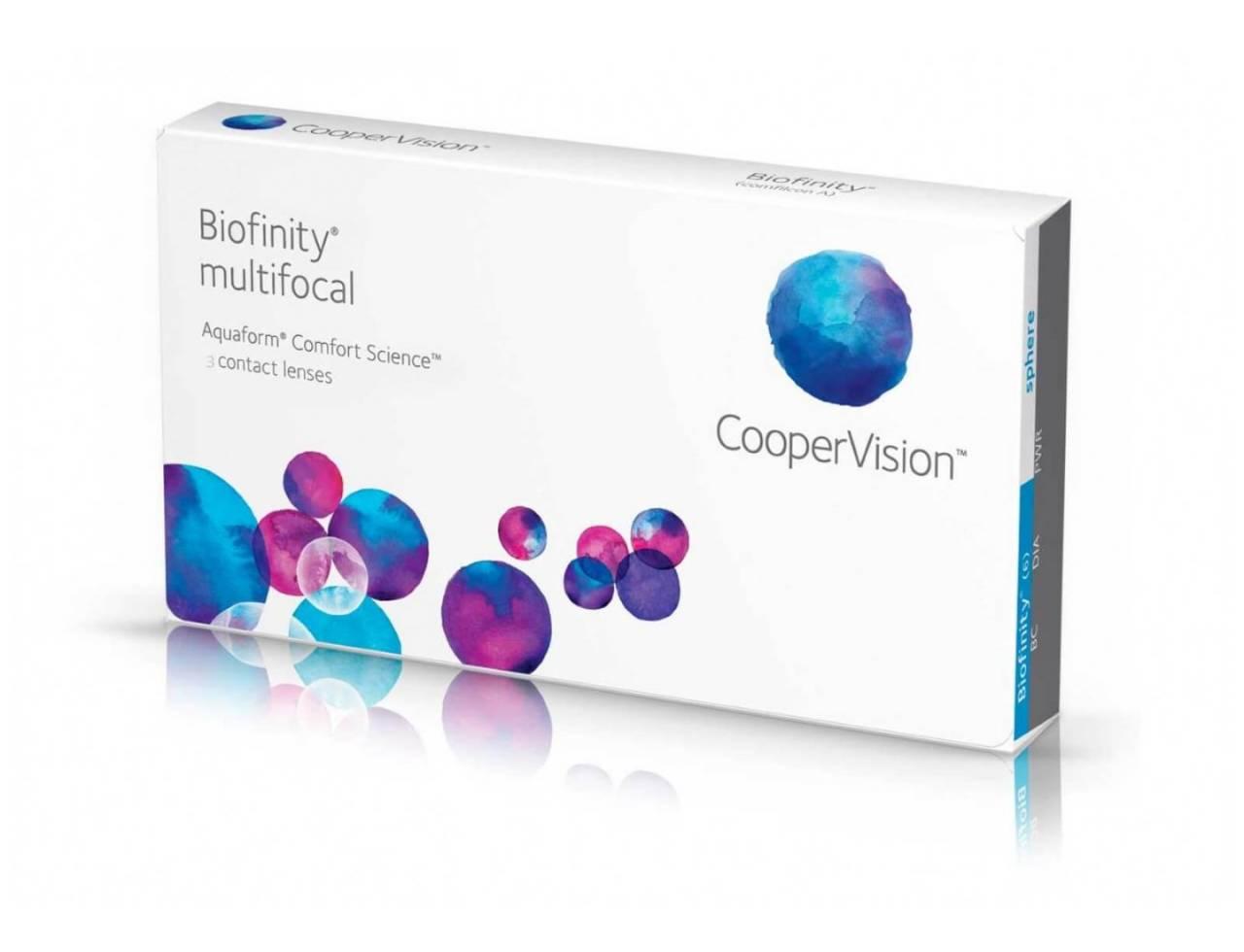 Мультифокальные контактные линзы Cooper Vision Biofinity Multifocal - Фото №7