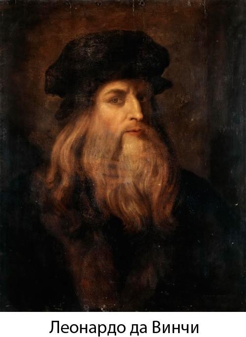 Краткая история создания и развития контактных линз от Леонардо да Винчи до сегодня - Фото №7